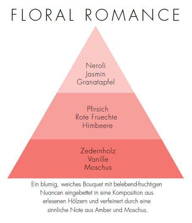 Image de Floral Romance Via Brera Refill Stick Diff.