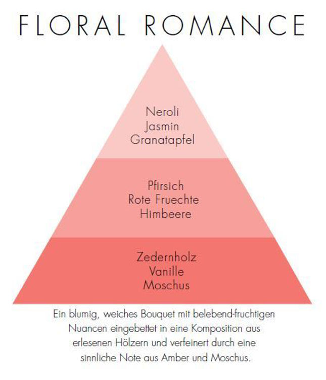 Bild von Floral Romance Via Brera Stick Diffuser 100ml