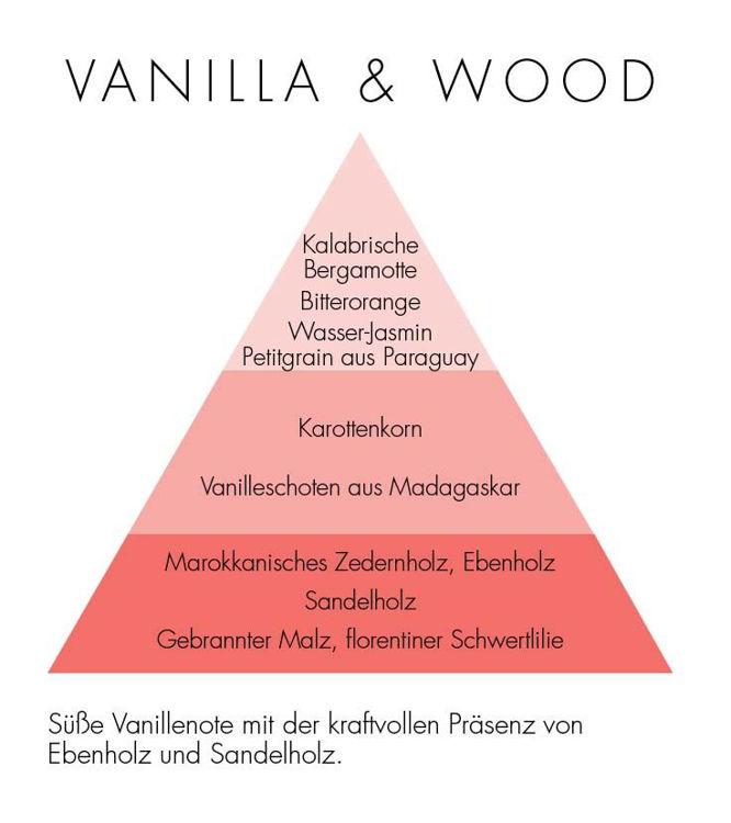 Image de Vanilla & Wood Natural Candle