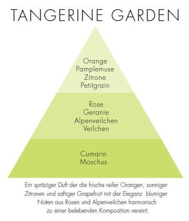 Image de Tangerine Garden Via Brera Candle